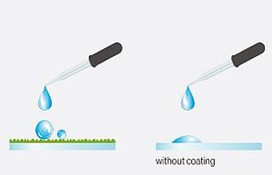 hydrophobic solar panel coating